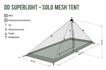 Moskitiera DD SuperLight Solo Mesh Tent