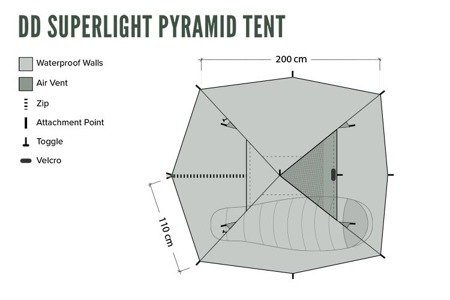 Namiot DD SuperLight Pyramid Tent