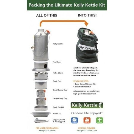 Zestaw Kelly Kettle ULTIMATE Base Camp 1.6L Stalowy